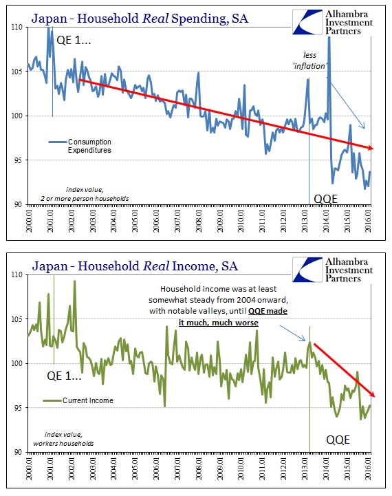 ABOOK Mar 2016 Japan HH Spending Inocme Longer