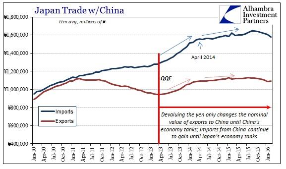 ABOOK Mar 2016 Japan Trade China