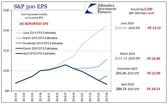 ABOOK Apr 2016 EPS 2015 PE