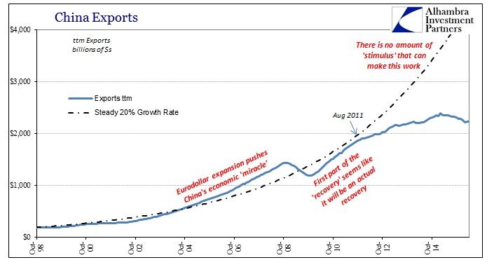 ABOOK May 2016 China Trade Paradigm Shift