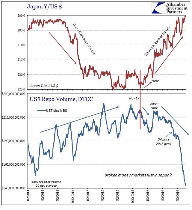 ABOOK August 2016 Money Markets JPY USD Repo