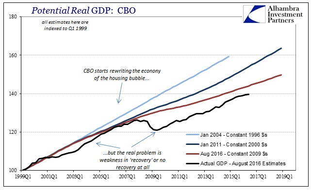 ABOOK August 2016 Potential CBO Last