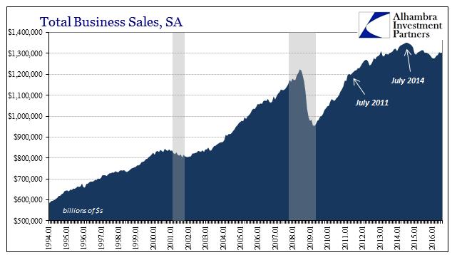 abook-oct-2016-fischer-logic-total-business-sales