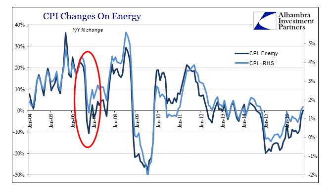 abook-nov-2016-cpi-energy-cpi