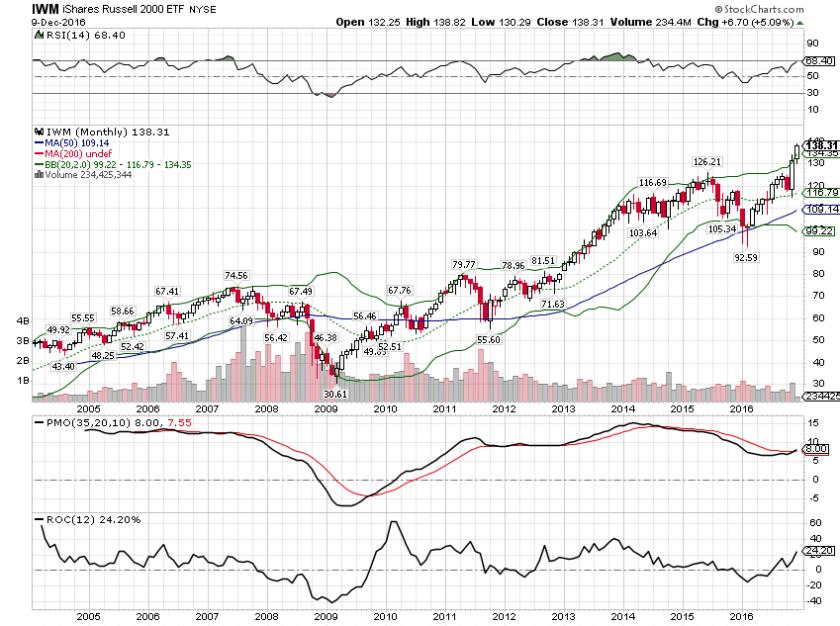 small-cap-stocks