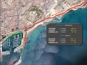 circuito triathlon