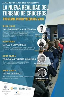 """Webinar «Oportunidades de Emprendimiento en Blue Economy y pasos para desarrollar un Proyecto en el marco del Turismo de Cruceros"""""""