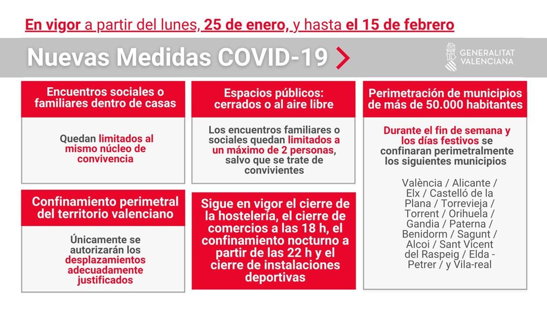 RESTRICCIONES EN ALICANTE CONTRA EL COVID-19 DESDE EL 25 DE ENERO 2021