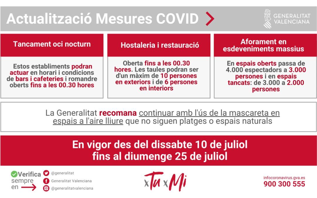 Mesures Covid a Alacant i Comunitat Valenciana: del 10 al 25 de juliol 2021