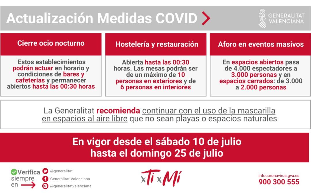 Medidas Covid en Alicante y Comunitat Valenciana: del 10 al 25 de julio 2021