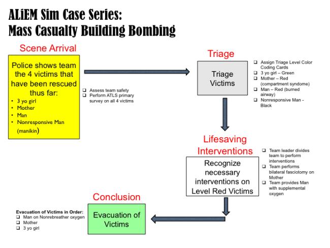 mass casualty building bombing scenario