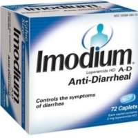 Loperamide Pills