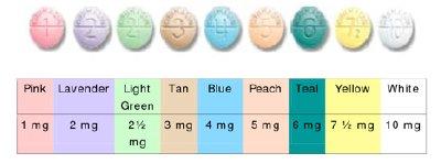 Generic Warfarin Pills Online