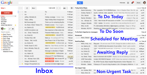 GmailInboxes Small2
