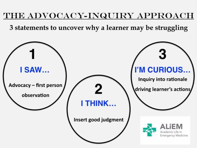 Advocacy Inquiry twitter diagram keynote.001