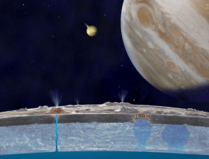 Europa beneath the surface:  its hidden ocean bubbling up to the surface and spewing into space.