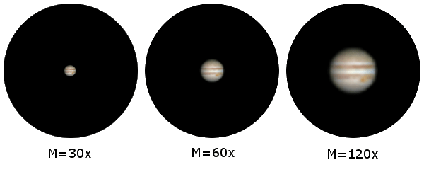 Magnification of jupiter