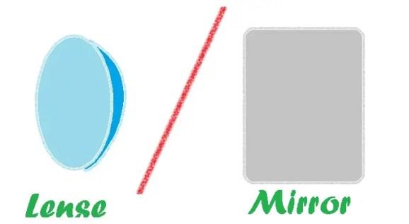 refractor vs reflector