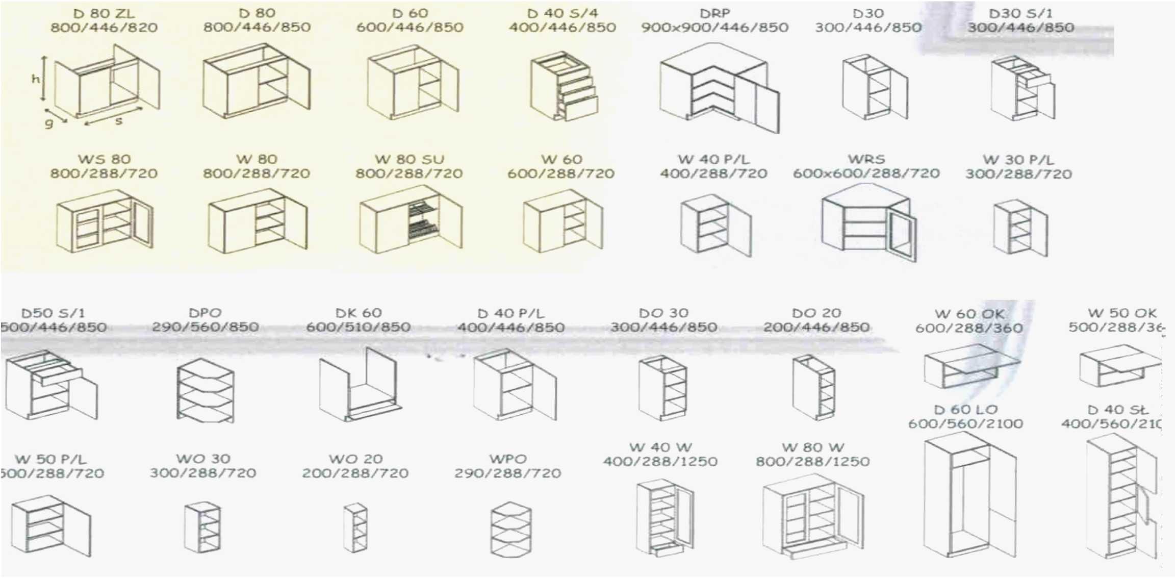 Dimension Meuble Cuisine Ikea Meublegg