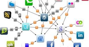 Viral-marketing-guide Dijital Çağda Kotler Kuralları hala geçerli mi? Dijital Çağda Kotler Kuralları hala geçerli mi? Viral marketing guide