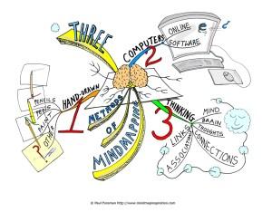 zihin-kontrolu zihin ve beyin Zihin Ve Beyin zihin kontrolu