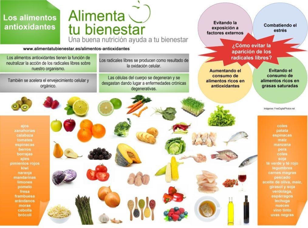 Alimentos antioxidantes - Antioxidantes alimentos ricos ...