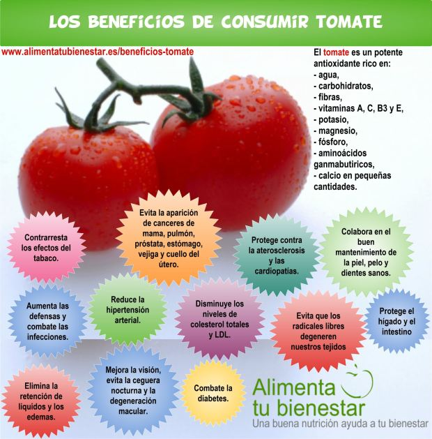 puedes comer tomate con próstata