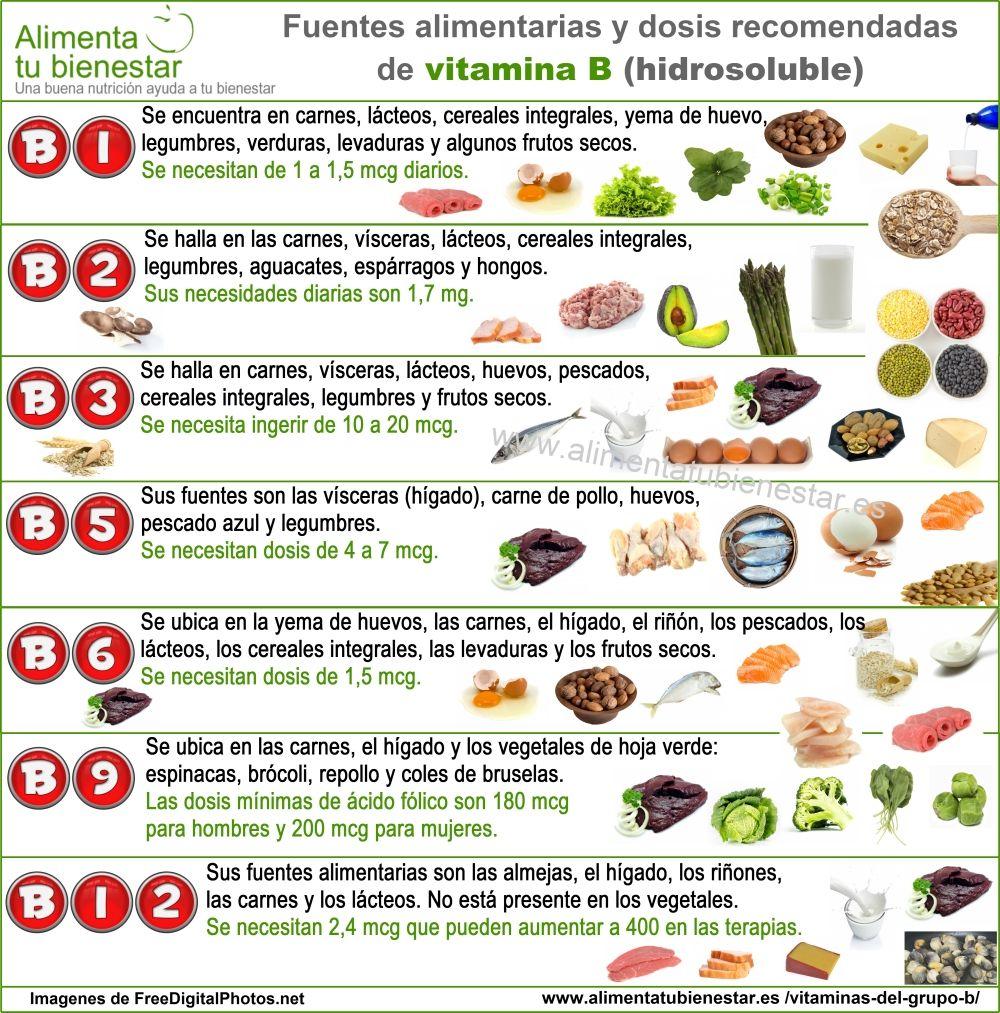 Infografía que recoge las fuentes alimentarias y dosis recomendadas de vitaminas del grupo B.