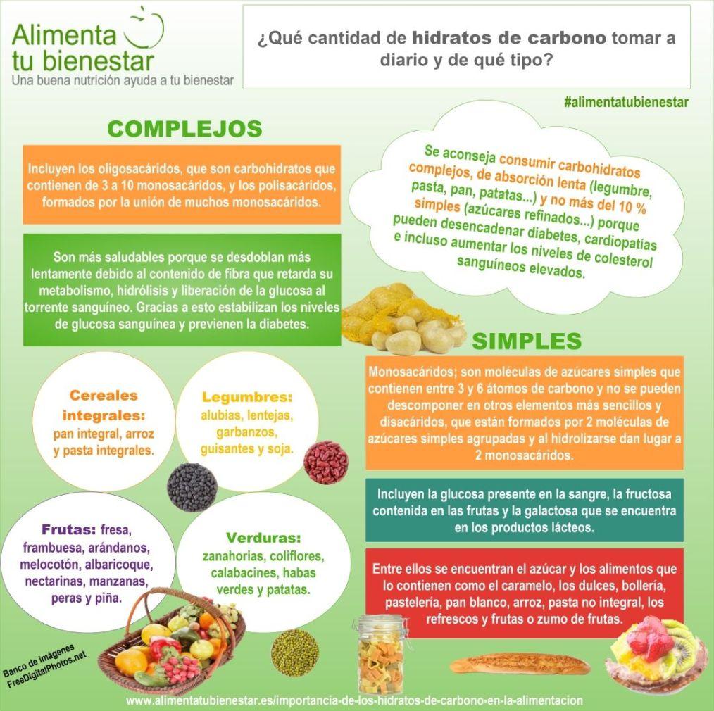 carbohidratos simples y complejos cura de diabetes