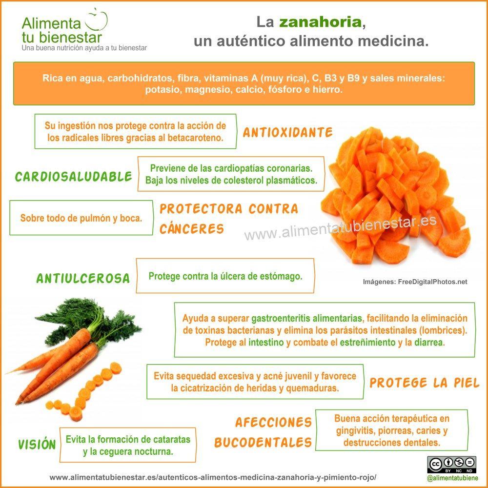 Infografía Uno de los auténticos alimentos medicina: la zanahoria