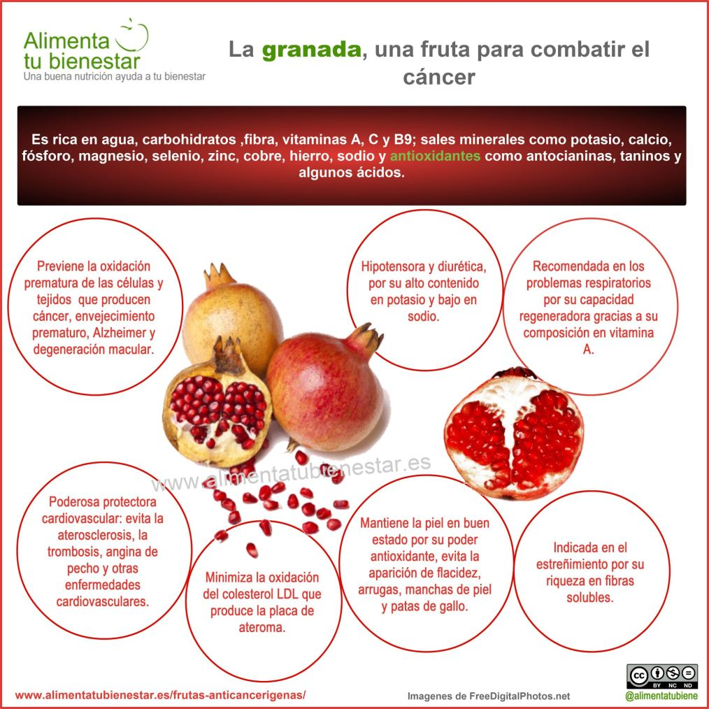 Frutas antiancerígenas: la granada