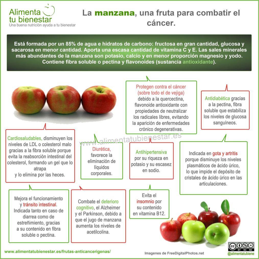 Frutas antiancerígenas: la manzana