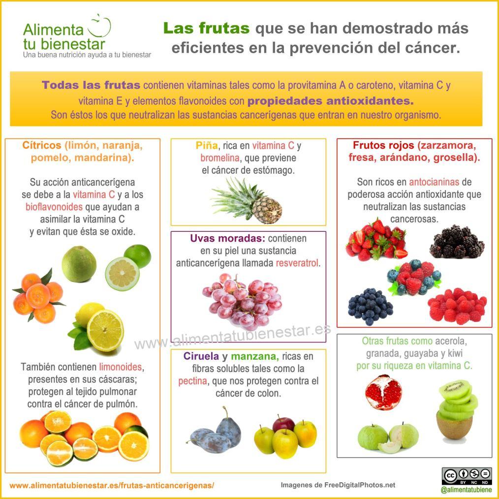 Las mejores frutas anticancerígenas