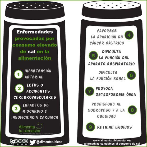 Alternativas saludables al consumo de sal para evitar estas enfermedades