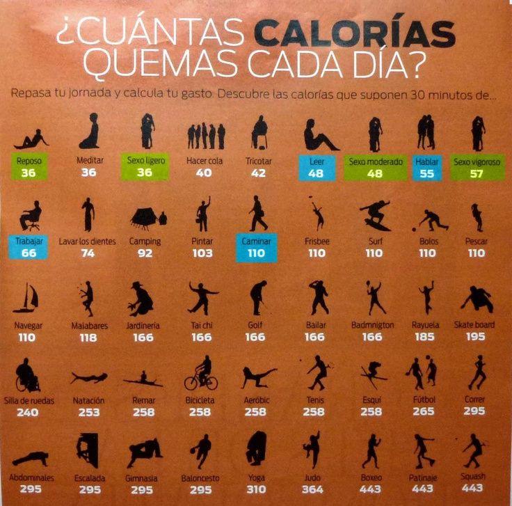 cuántas calorías al día para perder peso con el ejercicios