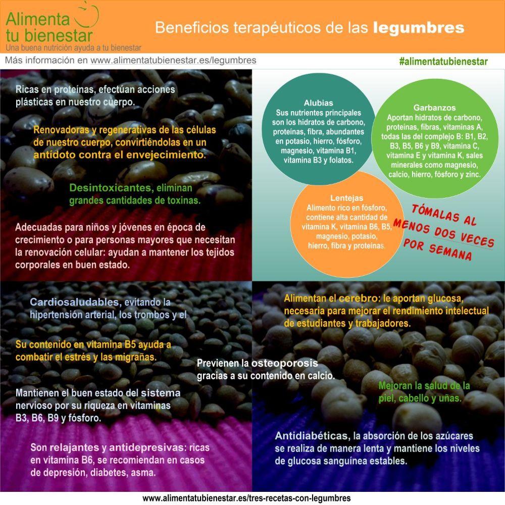 Las legumbres y sus beneficios para la salud