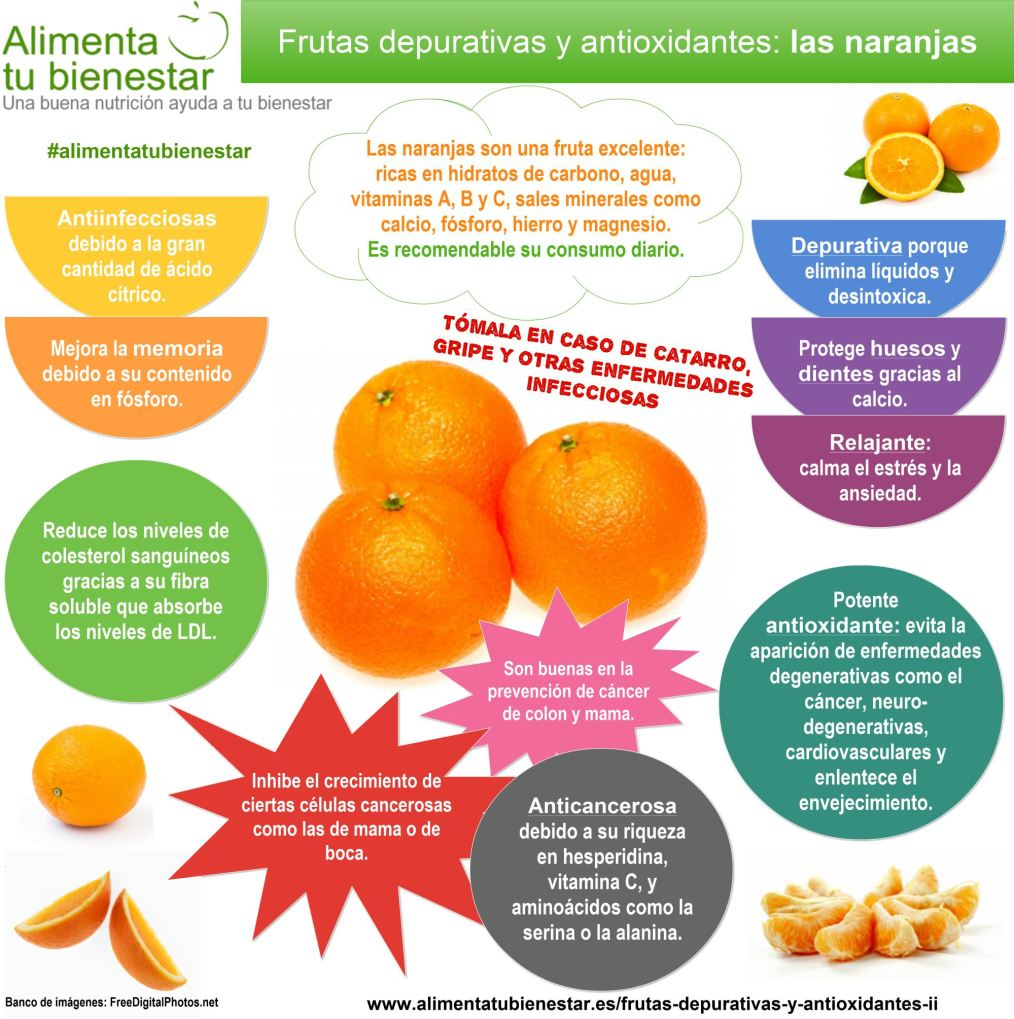 Infografía Frutas depurativas y antioxidantes: la naranja