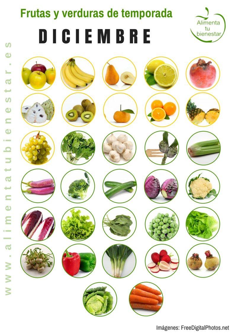 Calendario de frutas y verduras de temporada para todo el a o - Titulo manipulador alimentos ...