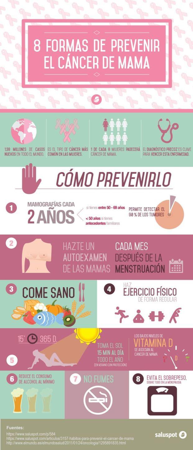 8 formas de prevenir el cáncer de mama