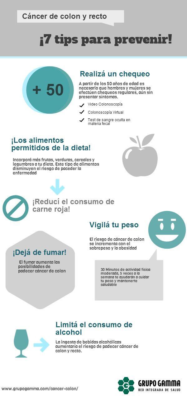 Prevención del cáncer de colon Infografía