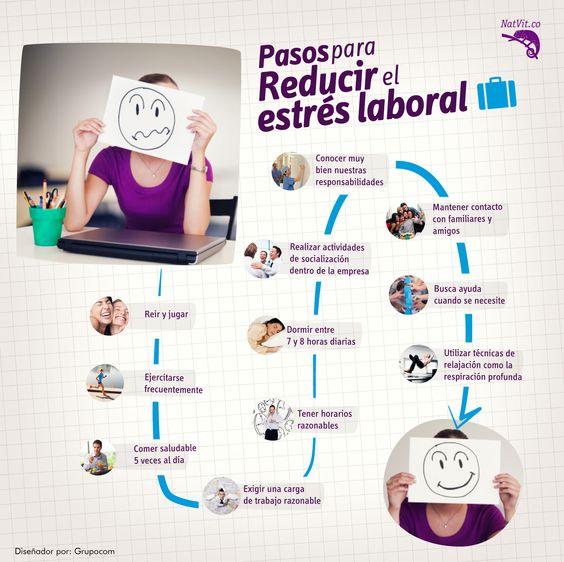 pasos para reducir el estrés laboral