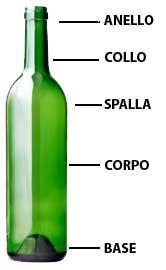 Parti della bottiglia degustazione