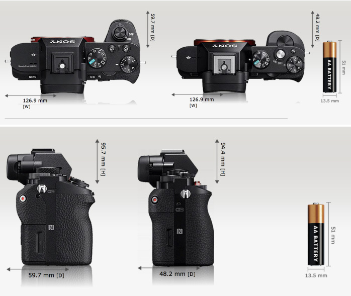 Compare a7 Sony a7II