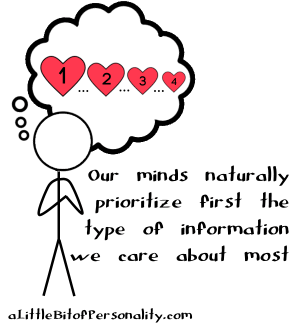 prioritizing-information-heart