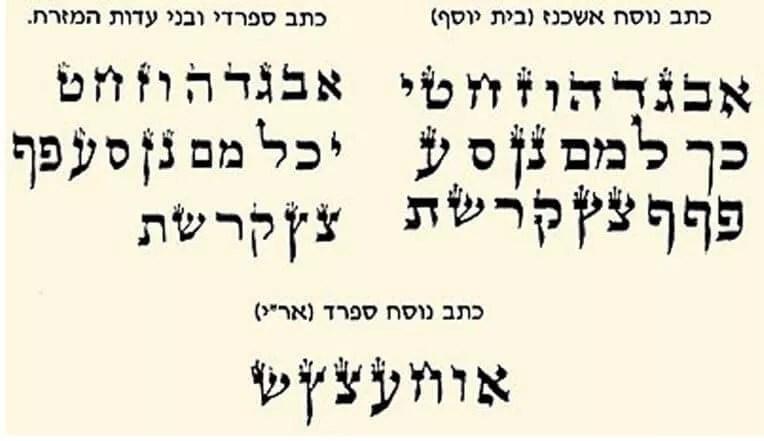 כתב סתם לפי הבית יוסף