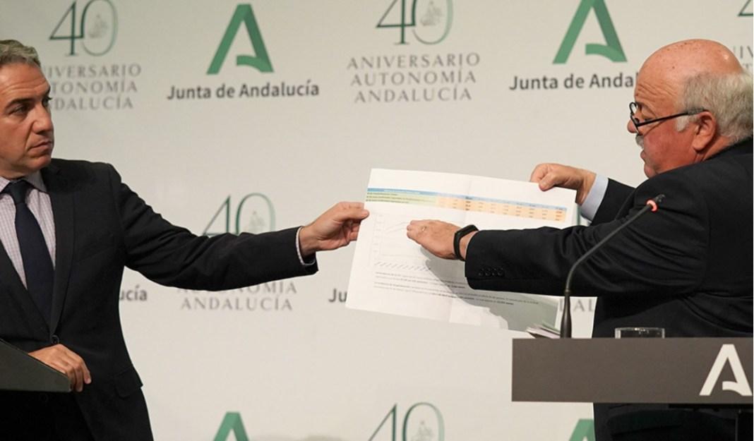 El portavoz del Gobierno andaluz, Elías Bendodo, y el consejero de Salud, Jesús Aguirre. Foto de la Junta de Andalucía.