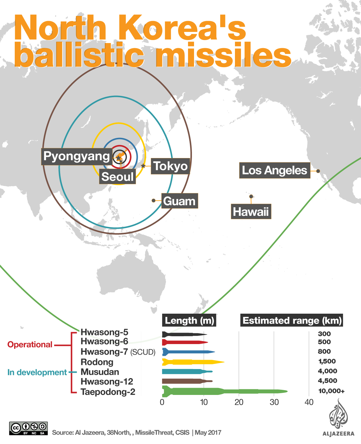 North korea missile tests reach infographic