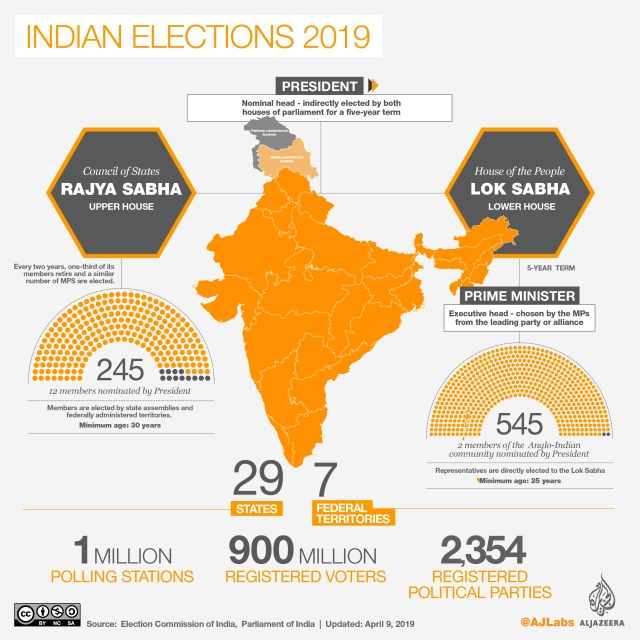 INTERACTIVE: Indian elections 2019 - Government April 29