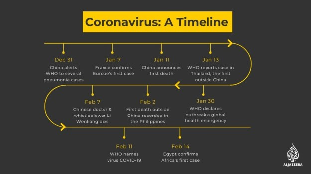 Imagini pentru coronavirus