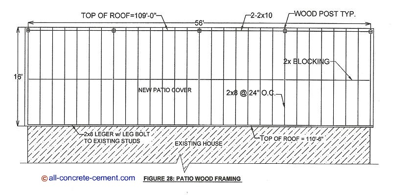 Patio Cover Plans Diy